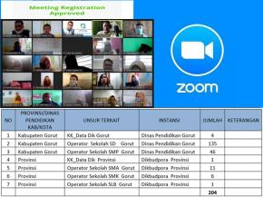 Webinar Verifikasi dan Validasi Peningkatan Kualitas Data Pendidikan Gorontalo Utara
